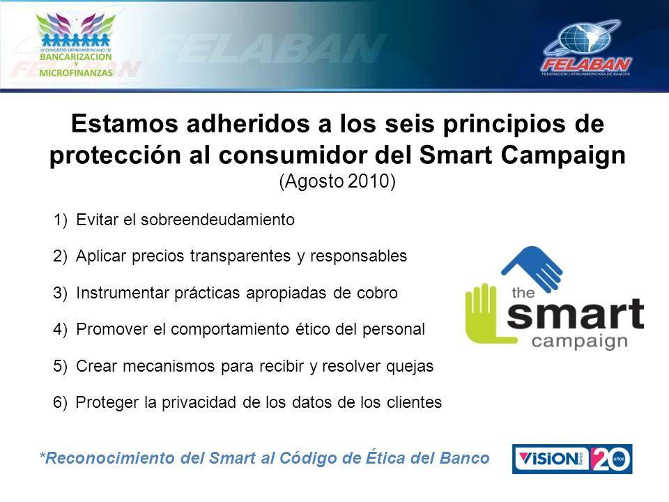 Estamos adheridos a los seis principios de protección al consumidor del Smart Campaign