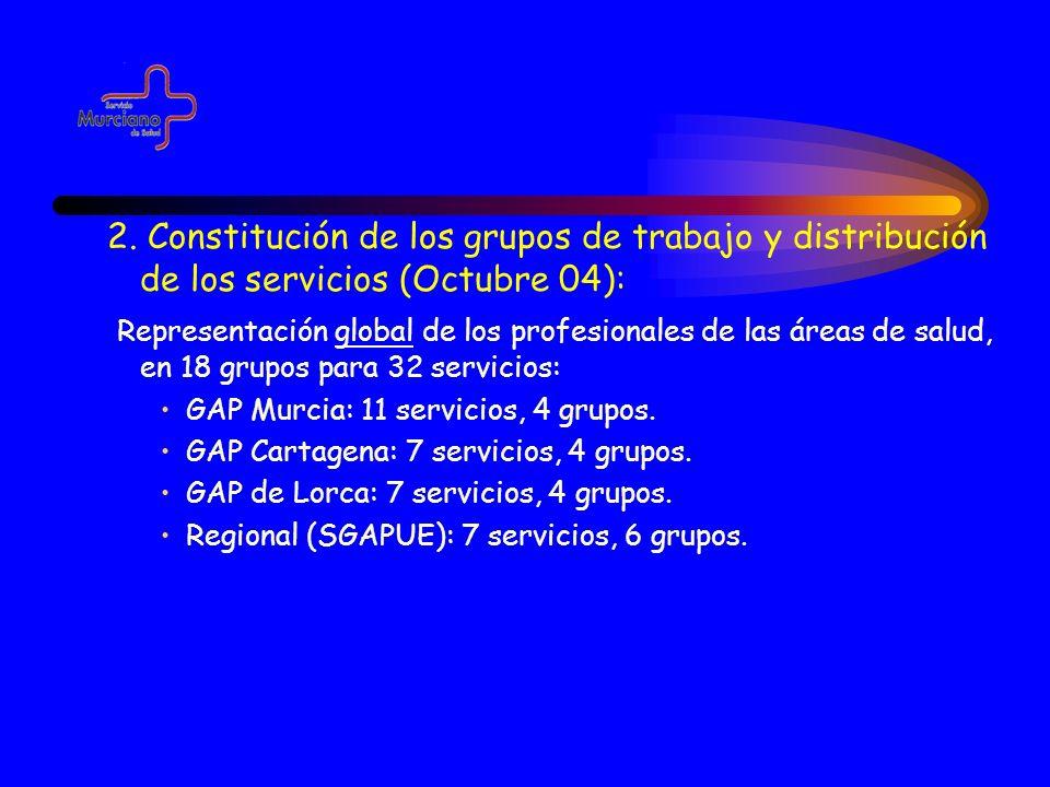 2. Constitución de los grupos de trabajo y distribución de los servicios (Octubre 04):