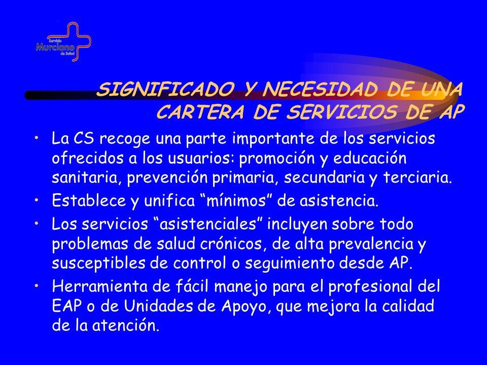 SIGNIFICADO Y NECESIDAD DE UNA CARTERA DE SERVICIOS DE AP
