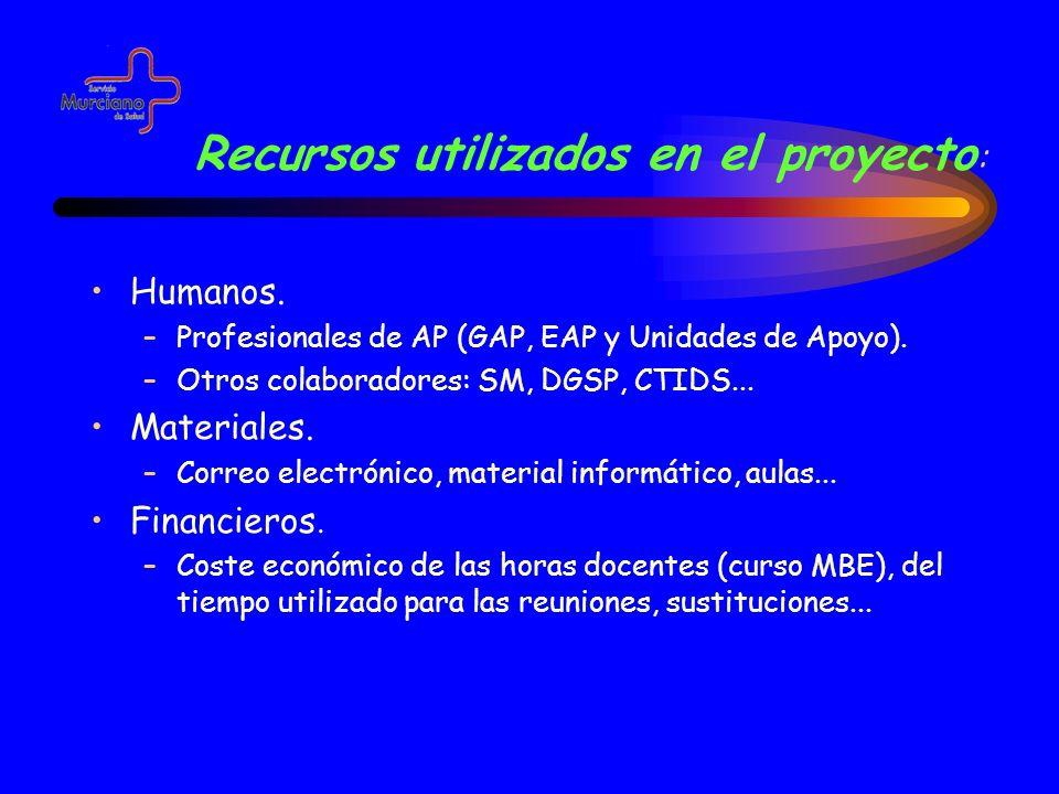 Recursos utilizados en el proyecto: