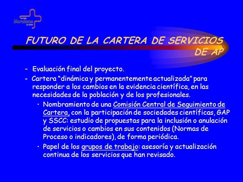 FUTURO DE LA CARTERA DE SERVICIOS DE AP
