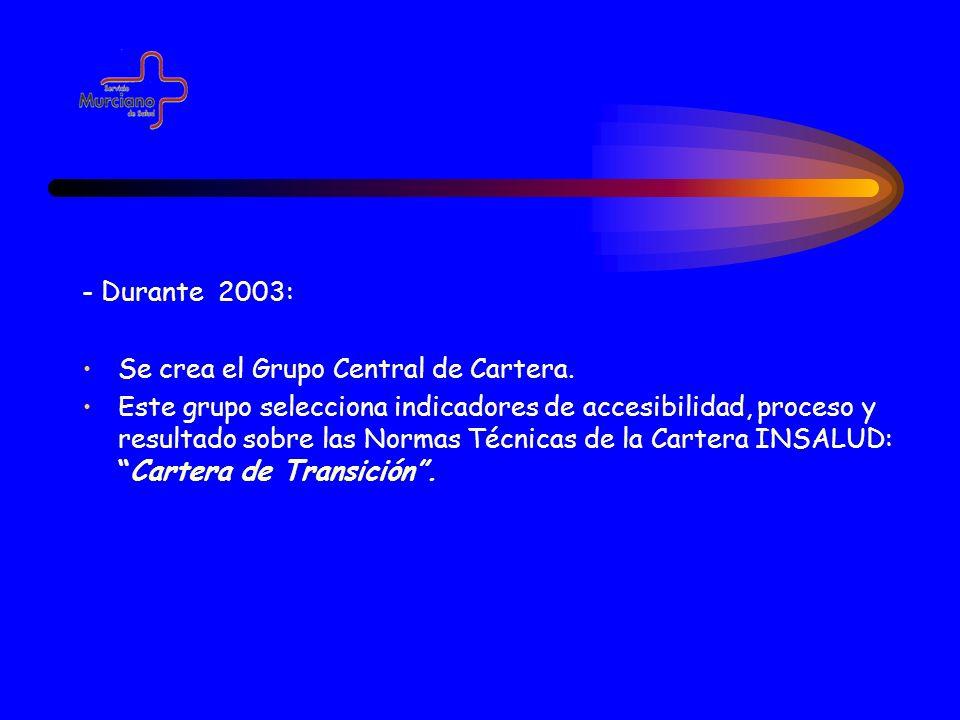 - Durante 2003: Se crea el Grupo Central de Cartera.