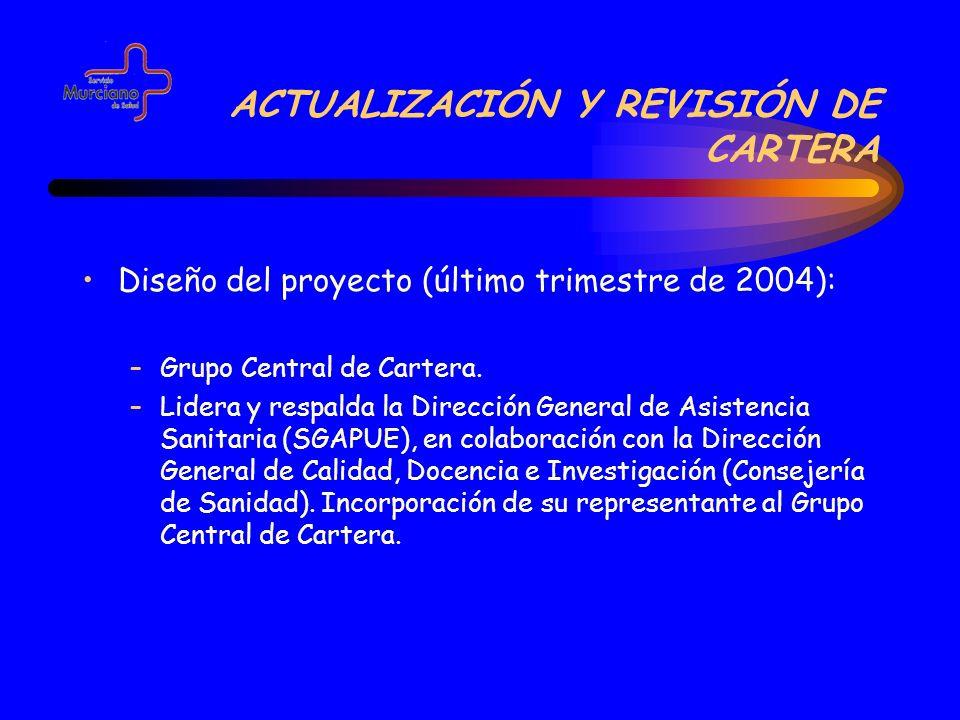 ACTUALIZACIÓN Y REVISIÓN DE CARTERA
