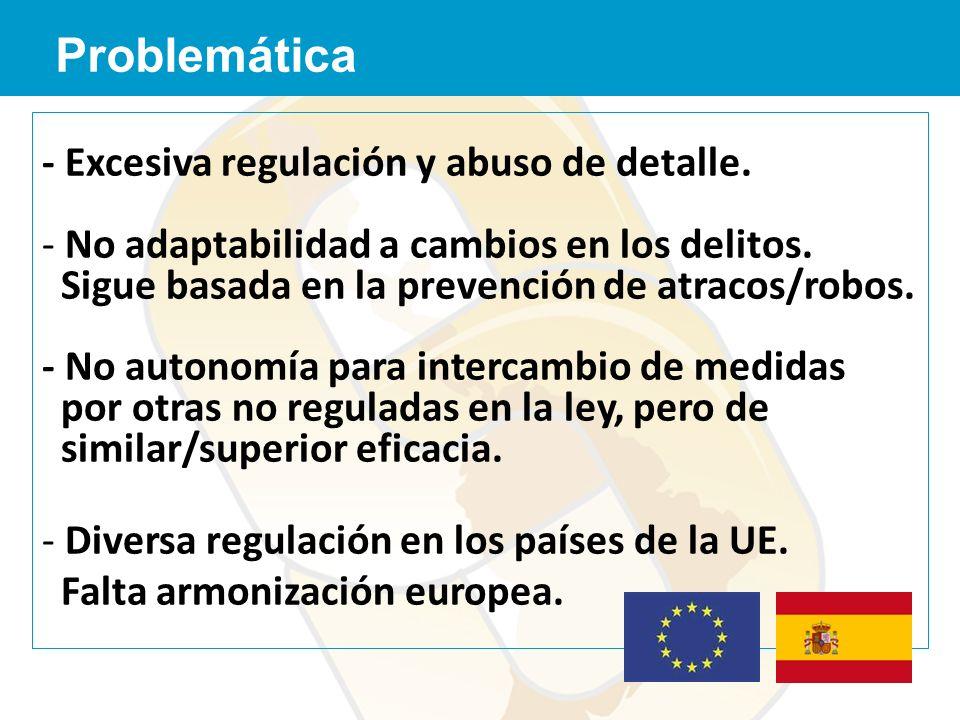 Problemática - Excesiva regulación y abuso de detalle.