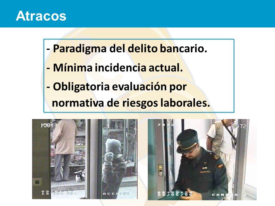 Atracos - Paradigma del delito bancario. - Mínima incidencia actual.