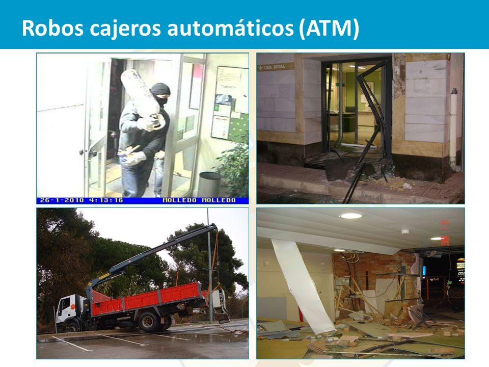 Robos cajeros automáticos (ATM)