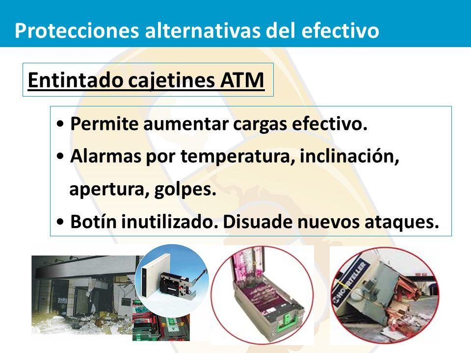 Protecciones alternativas del efectivo