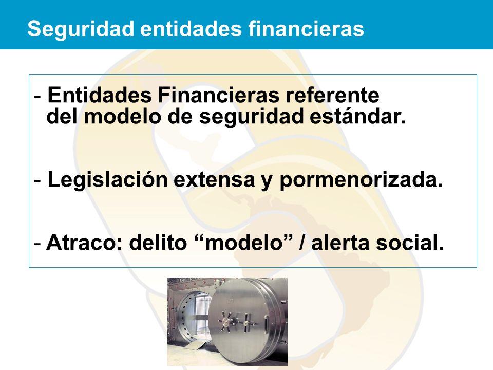 Seguridad entidades financieras
