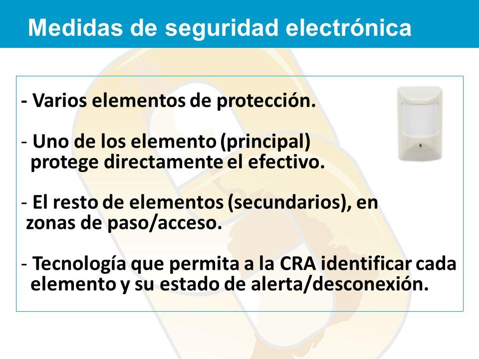 Medidas de seguridad electrónica
