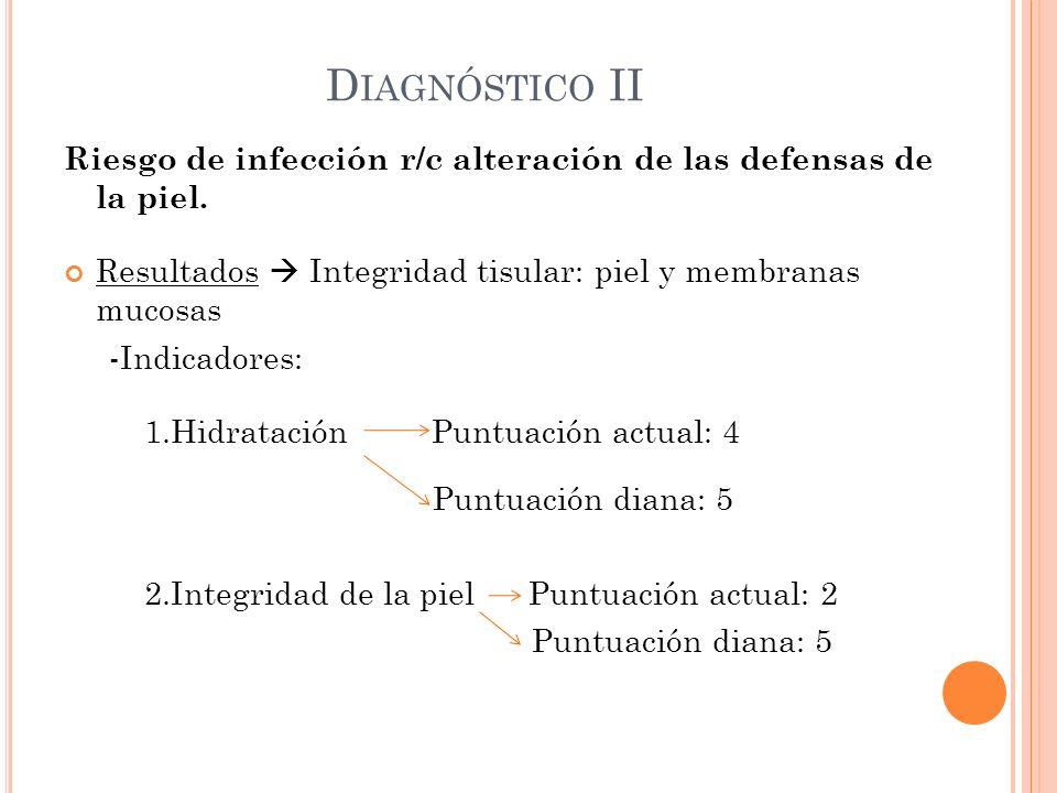 Diagnóstico II Riesgo de infección r/c alteración de las defensas de la piel. Resultados  Integridad tisular: piel y membranas mucosas.