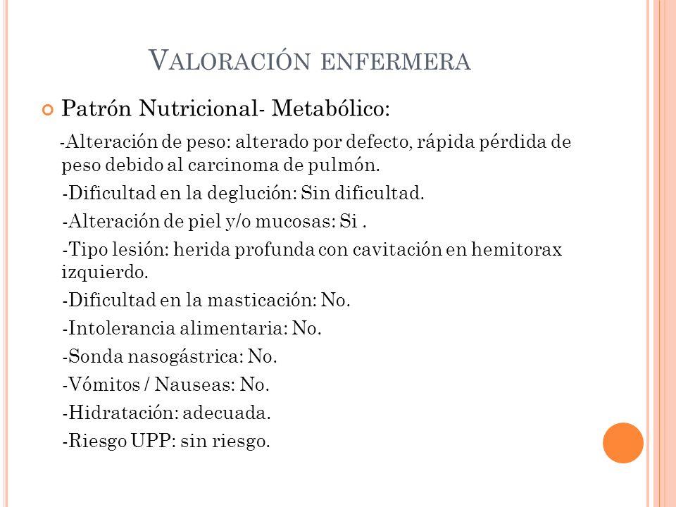Valoración enfermera Patrón Nutricional- Metabólico: