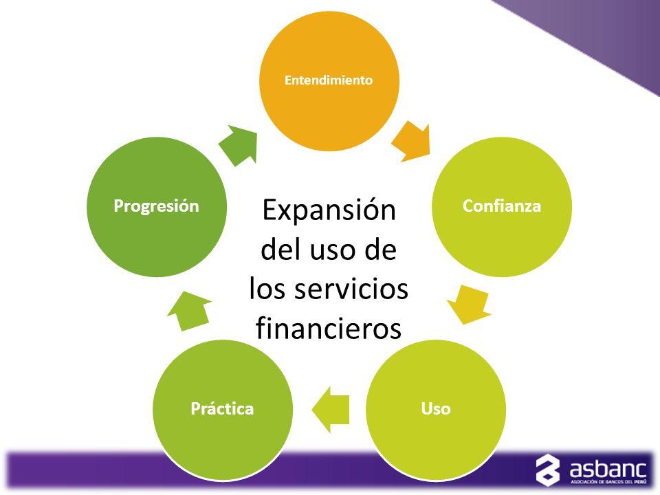 Expansión del uso de los servicios financieros