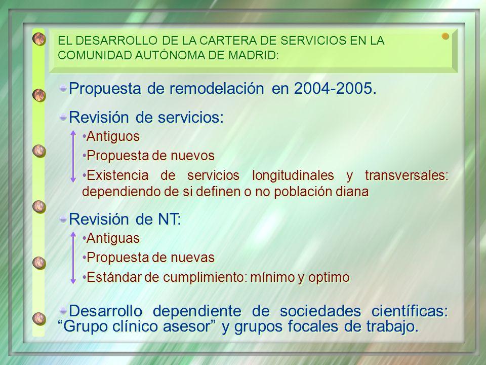 Propuesta de remodelación en 2004-2005. Revisión de servicios: