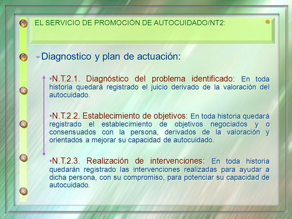 Diagnostico y plan de actuación: