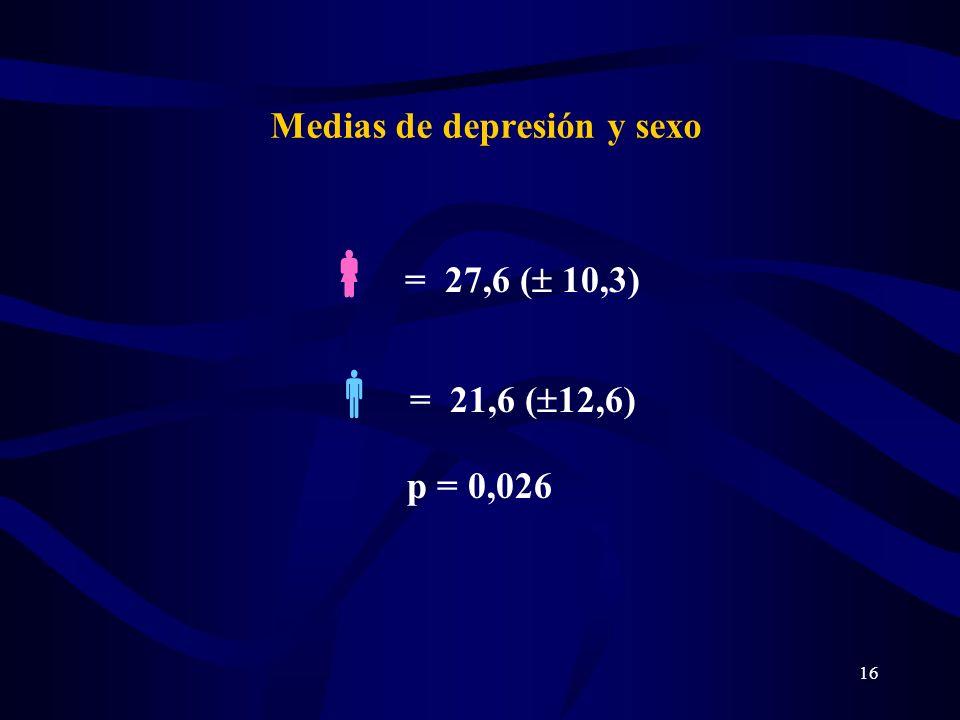 Medias de depresión y sexo
