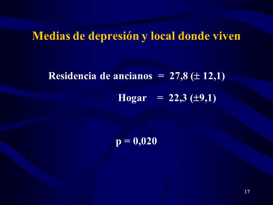 Medias de depresión y local donde viven