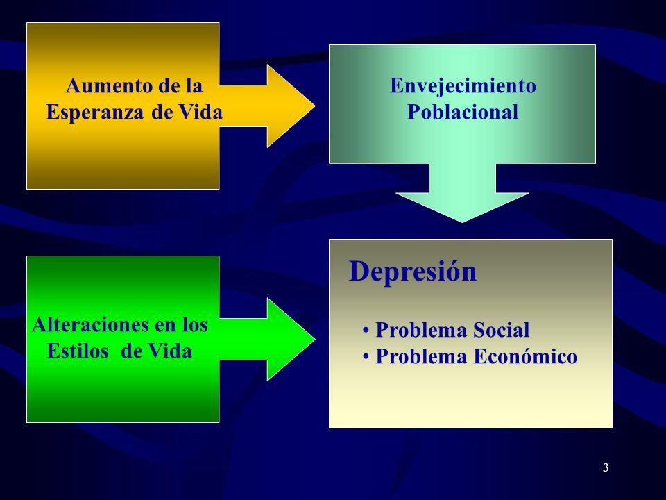 Depresión Aumento de la Esperanza de Vida Envejecimiento Poblacional