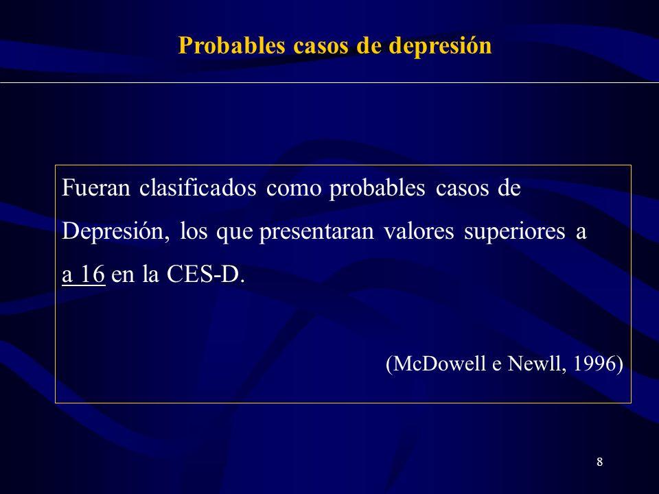 Probables casos de depresión