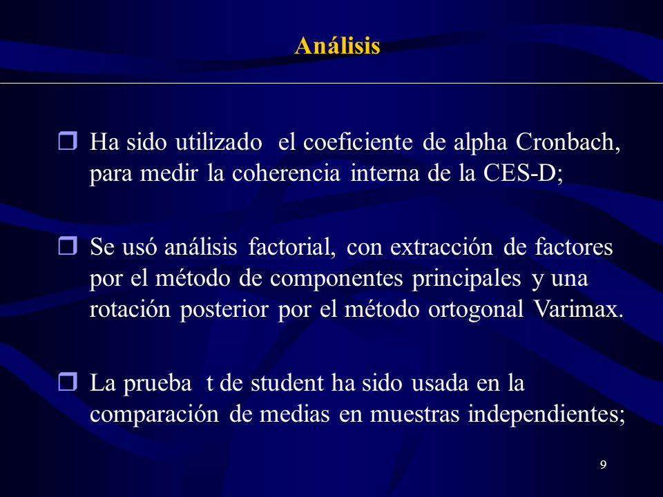 24-03-2017 Análisis. Ha sido utilizado el coeficiente de alpha Cronbach, para medir la coherencia interna de la CES-D;