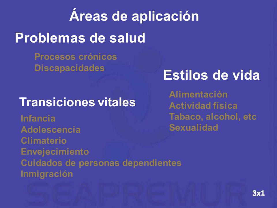 Áreas de aplicación Problemas de salud Estilos de vida