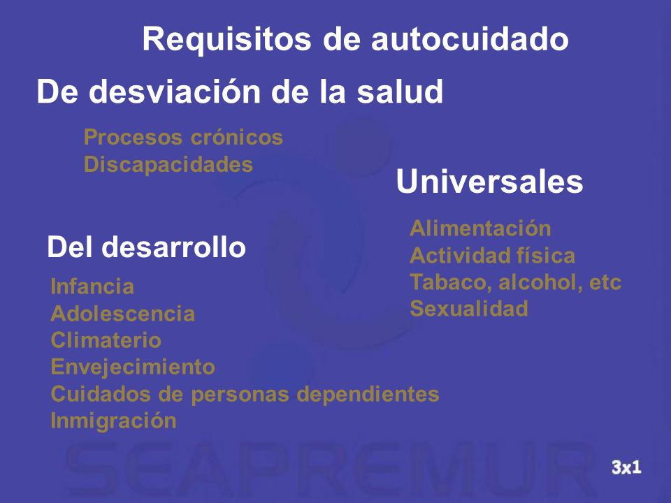 Requisitos de autocuidado
