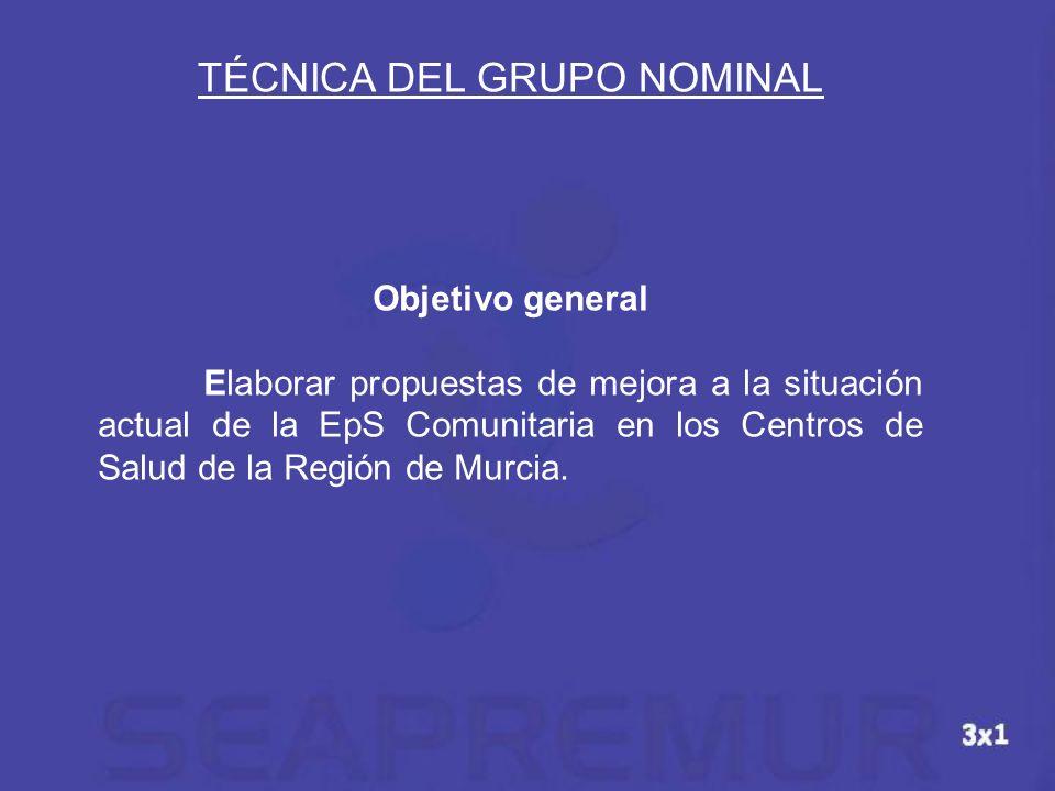 TÉCNICA DEL GRUPO NOMINAL