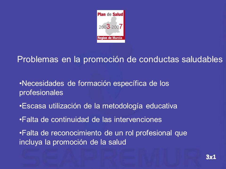 Problemas en la promoción de conductas saludables