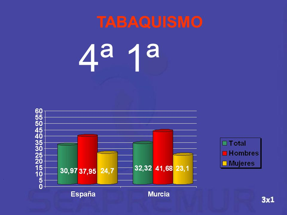 TABAQUISMO 4ª 1ª .
