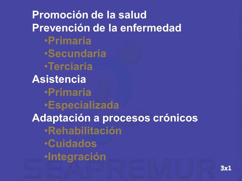 Promoción de la salud Prevención de la enfermedad. Primaria. Secundaria. Terciaria. Asistencia.