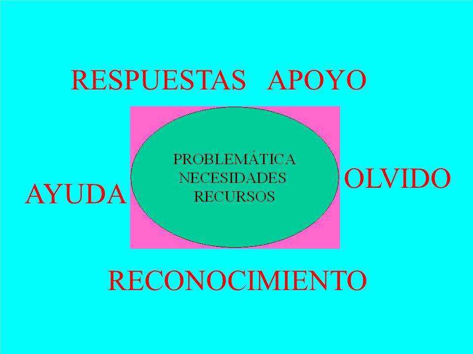 ECEs ECEs RESPUESTAS APOYO OLVIDO AYUDA RECONOCIMIENTO