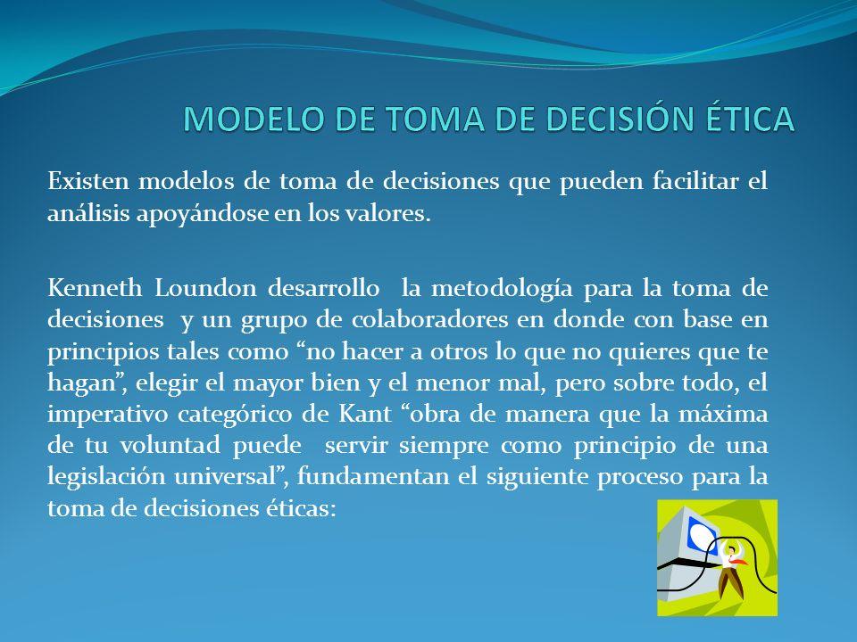 MODELO DE TOMA DE DECISIÓN ÉTICA