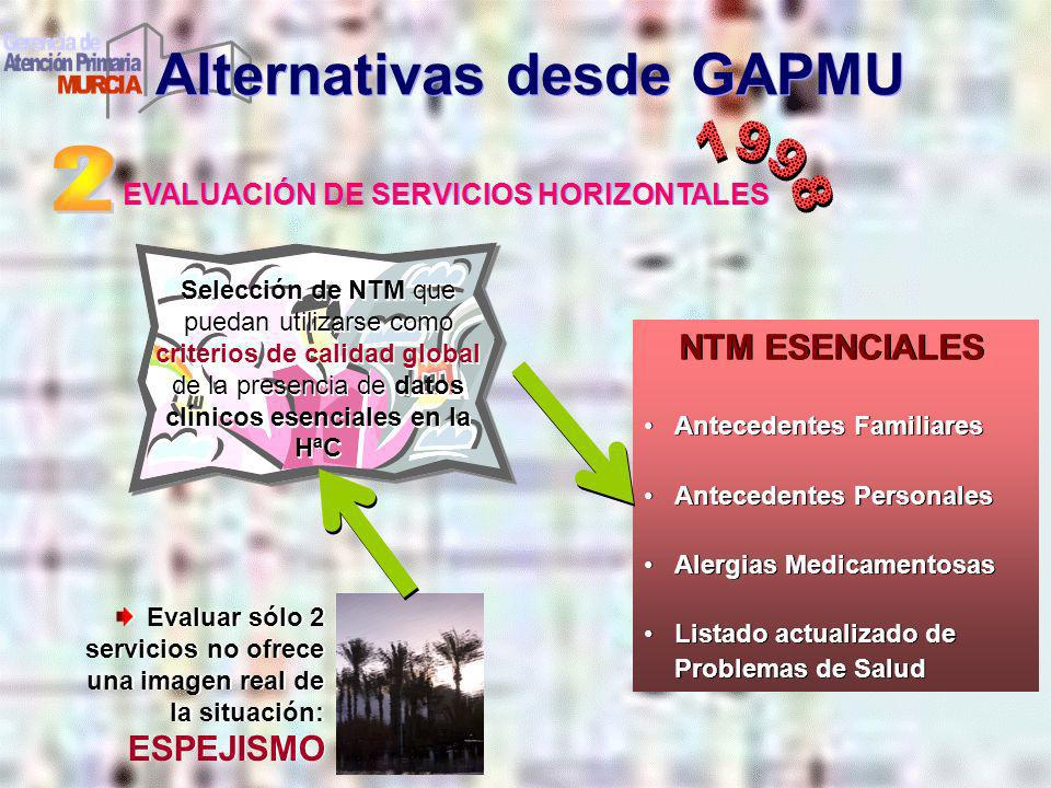 Alternativas desde GAPMU