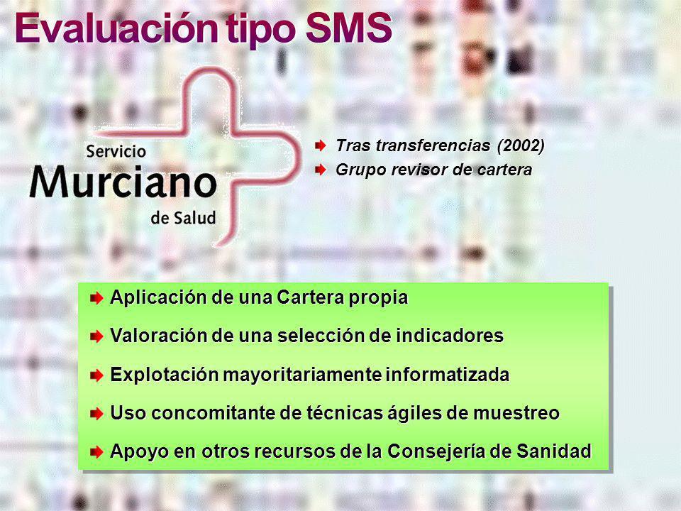 Evaluación tipo SMS Aplicación de una Cartera propia