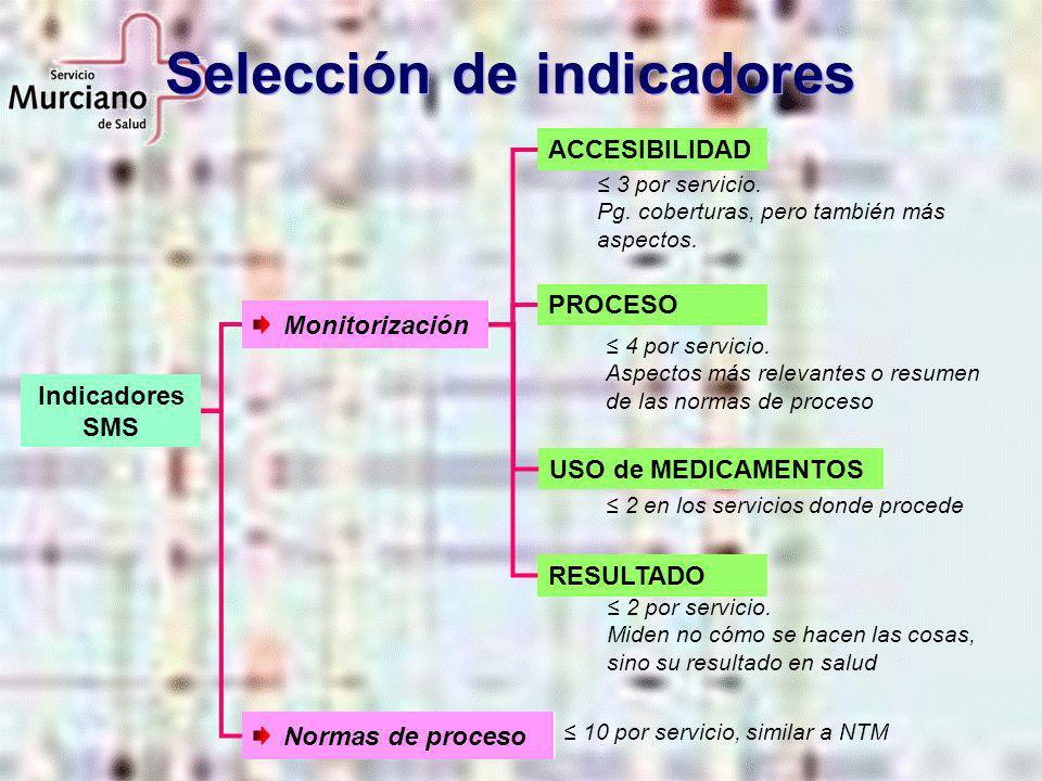 Selección de indicadores