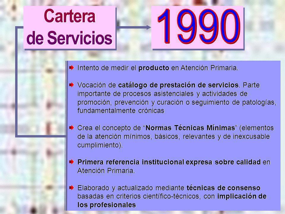 Cartera de Servicios. 1990. Intento de medir el producto en Atención Primaria.