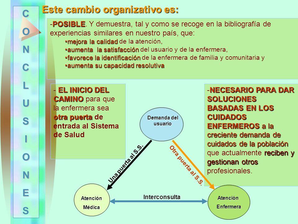 Este cambio organizativo es: