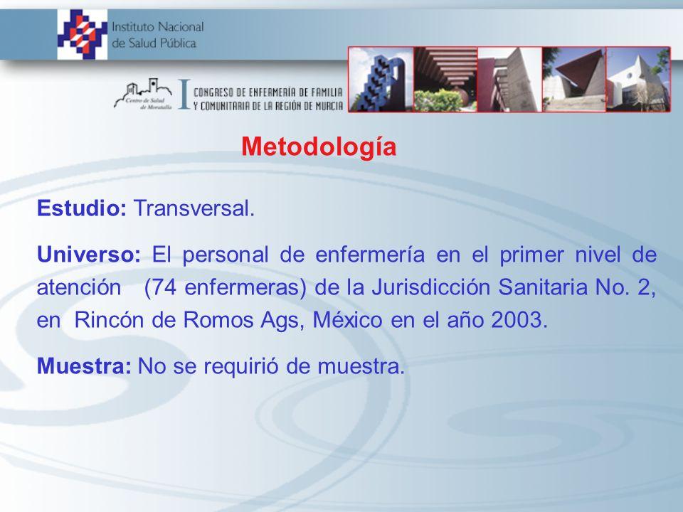 Metodología Estudio: Transversal.