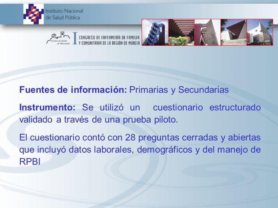 Fuentes de información: Primarias y Secundarias