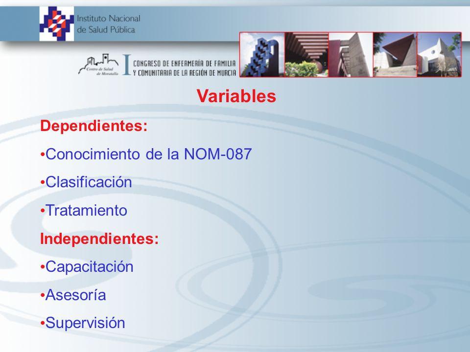 Variables Dependientes: Conocimiento de la NOM-087 Clasificación