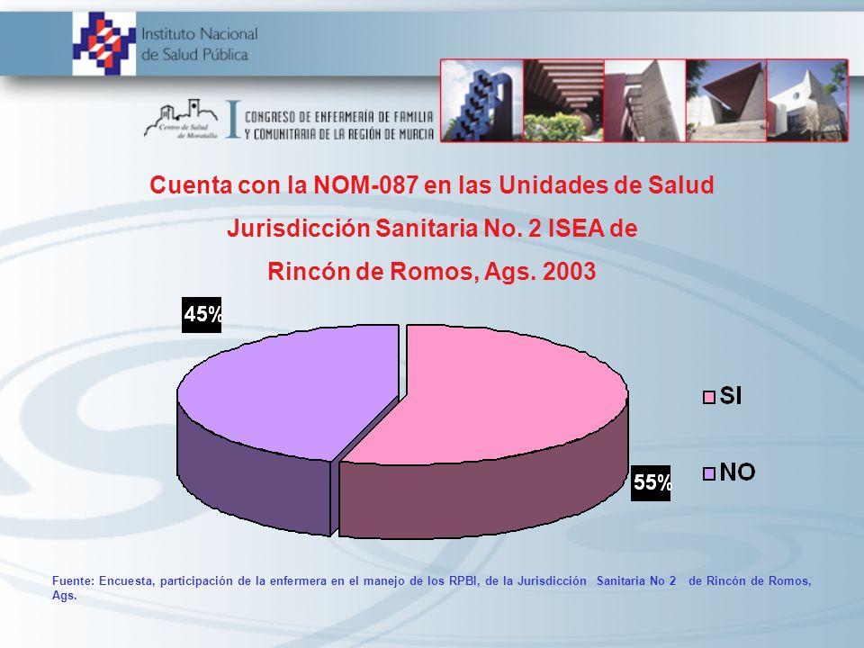 Cuenta con la NOM-087 en las Unidades de Salud