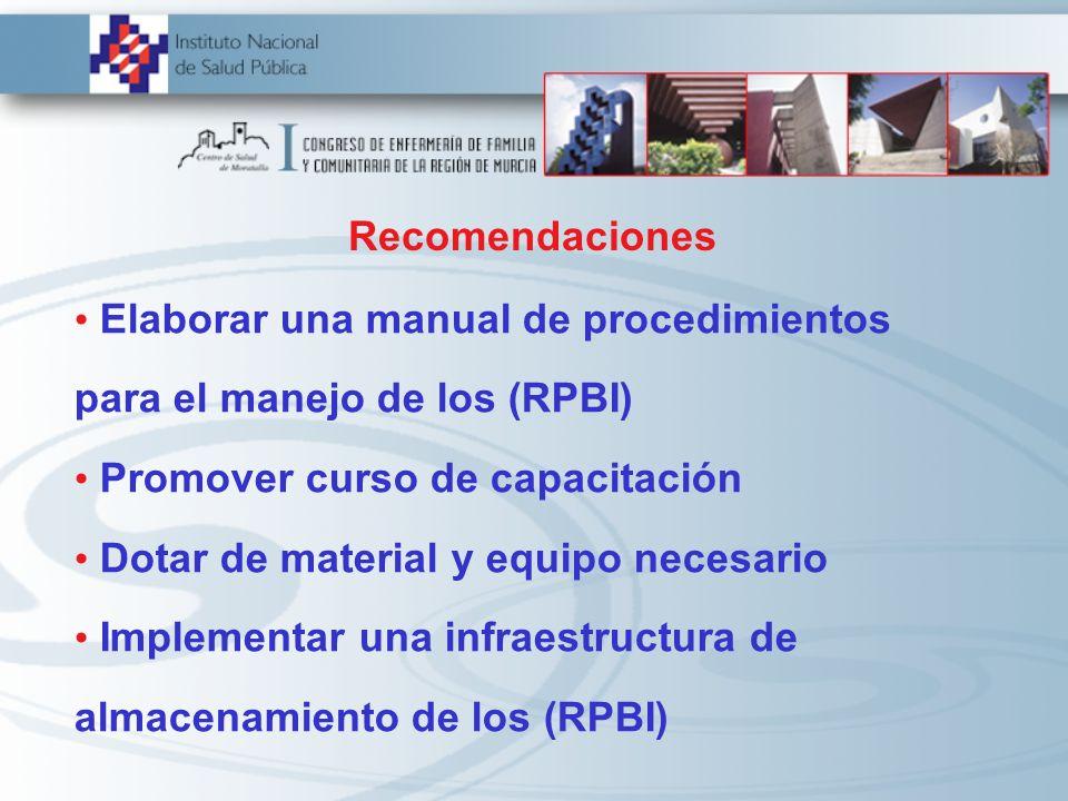 Recomendaciones Elaborar una manual de procedimientos para el manejo de los (RPBI) Promover curso de capacitación.