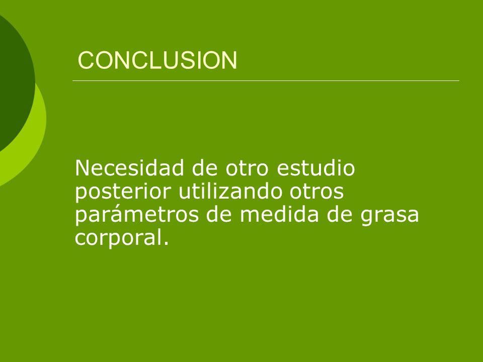 CONCLUSIONNecesidad de otro estudio posterior utilizando otros parámetros de medida de grasa corporal.