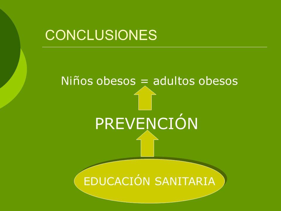 PREVENCIÓN CONCLUSIONES Niños obesos = adultos obesos