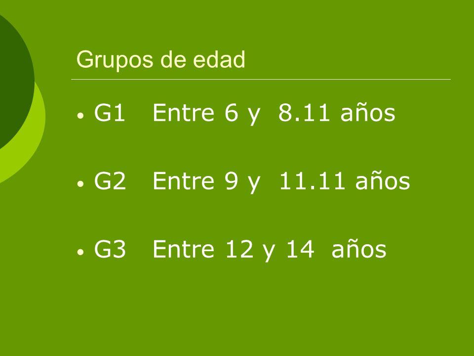 Grupos de edad G1 Entre 6 y 8.11 años G2 Entre 9 y 11.11 años G3 Entre 12 y 14 años