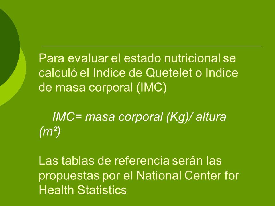 Para evaluar el estado nutricional se calculó el Indice de Quetelet o Indice de masa corporal (IMC) IMC= masa corporal (Kg)/ altura (m²) Las tablas de referencia serán las propuestas por el National Center for Health Statistics