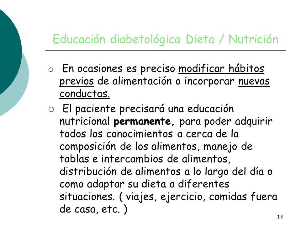 Educación diabetológica Dieta / Nutrición