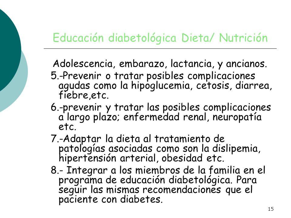 Educación diabetológica Dieta/ Nutrición