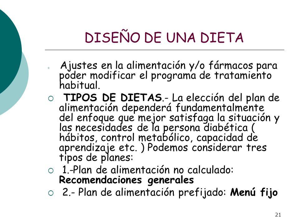 DISEÑO DE UNA DIETA Ajustes en la alimentación y/o fármacos para poder modificar el programa de tratamiento habitual.