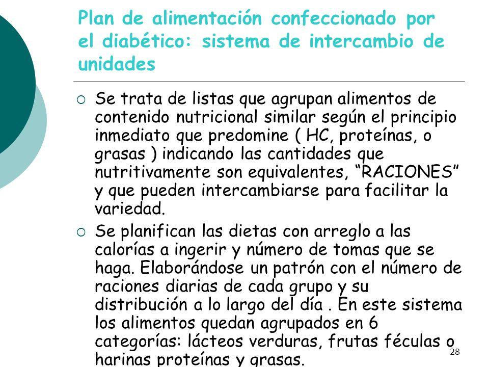 Plan de alimentación confeccionado por el diabético: sistema de intercambio de unidades