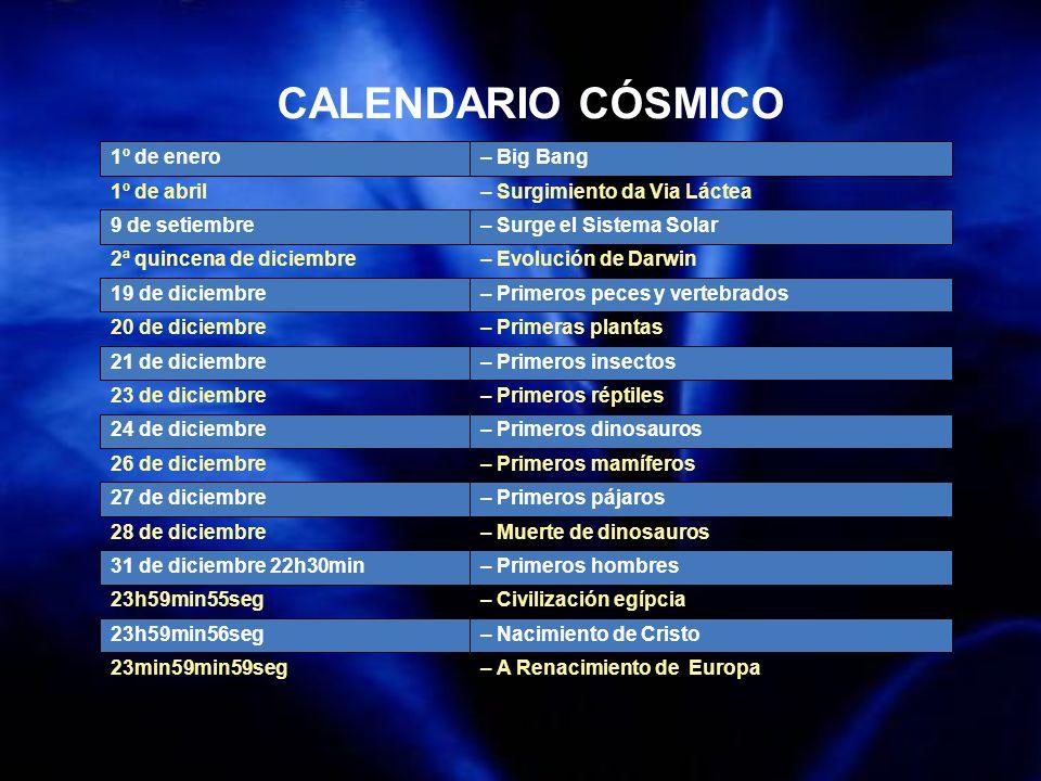 CALENDARIO CÓSMICO – Big Bang 1º de enero – A Renacimiento de Europa